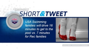 SwimBiz Short and Tweet